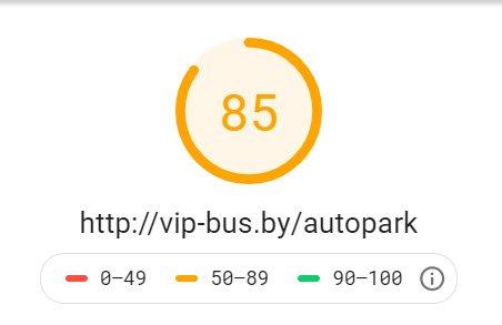 скорость загрузки PageSpeed