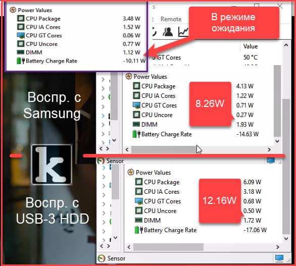 потребление энергии ноутбуком при воспроизведении видео со встроенного SDD или внешнего HDD